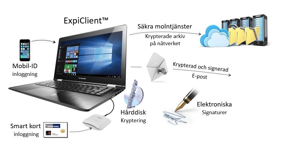 ExpiClient-3