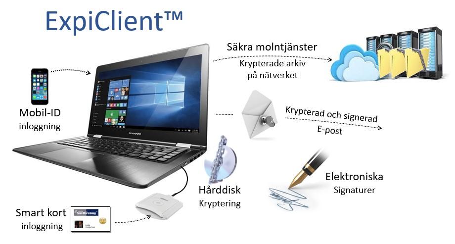 ExpiClient-4