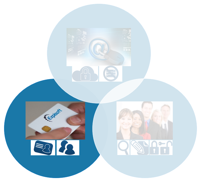 secure-cirkel-identity-1