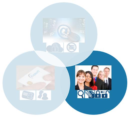 secure-cirkel-relations-1