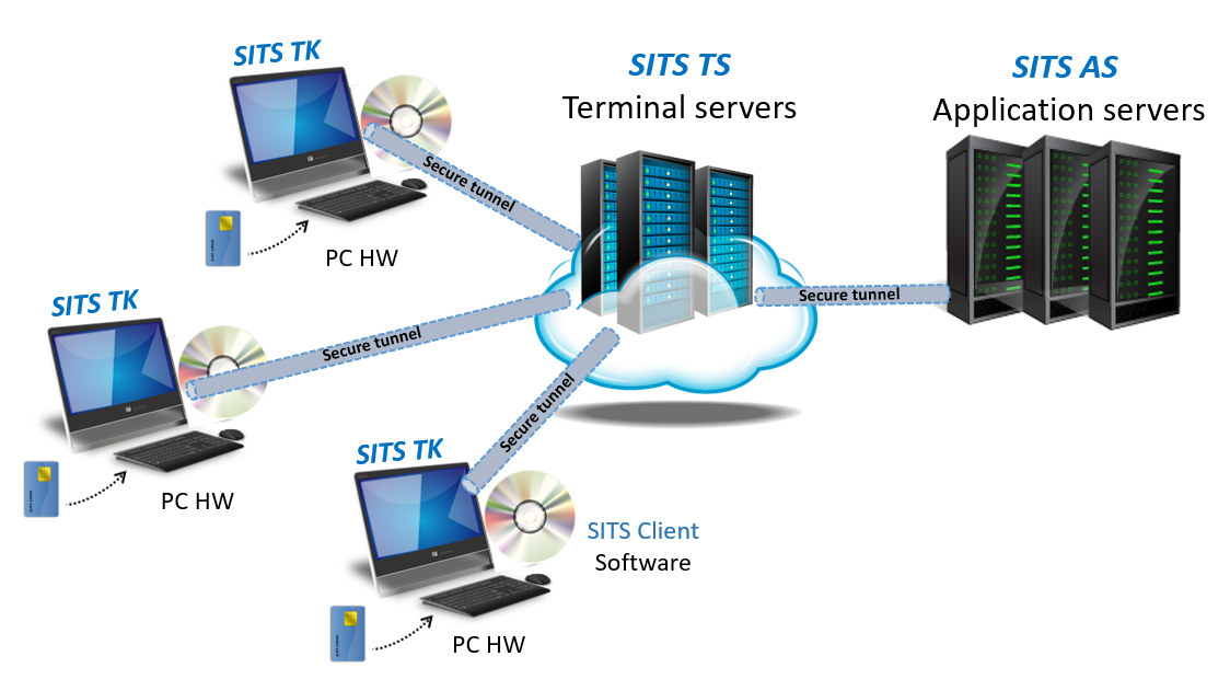 SITS-overview-1-TK