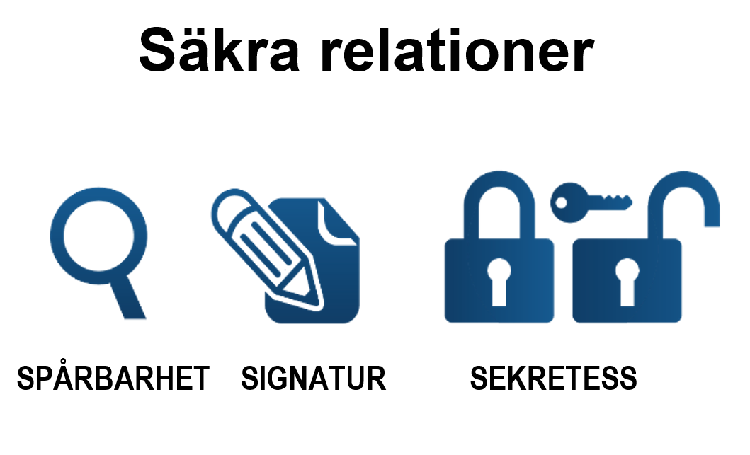Secure-relations-7