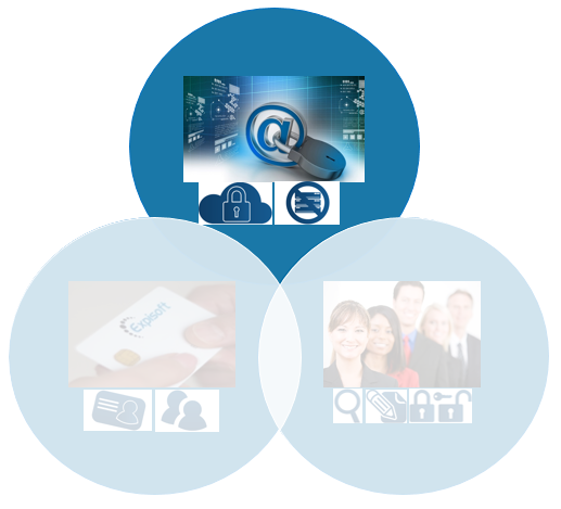 secure-cirkel-access-1