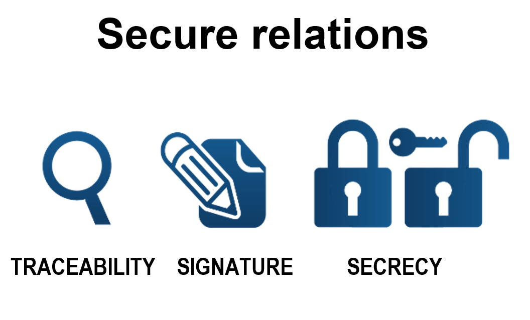 Secure-relations-english-v1