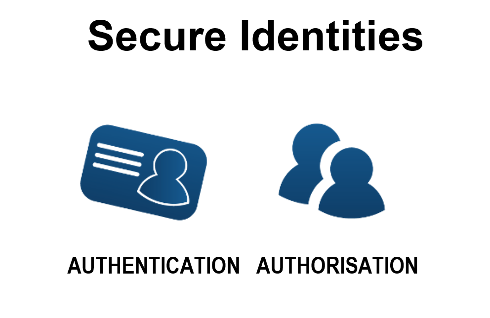 secure-identities-english-v1