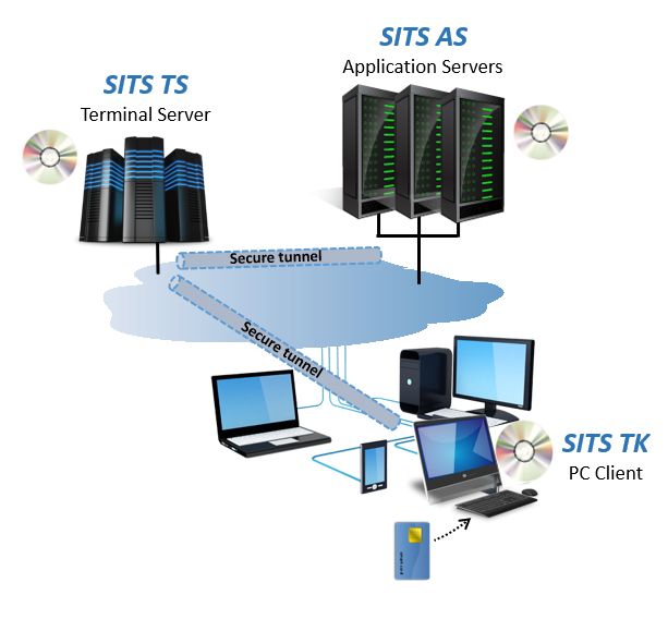 SITS-overview-2g